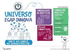 A EGAP presenta o Universo EGAP innova